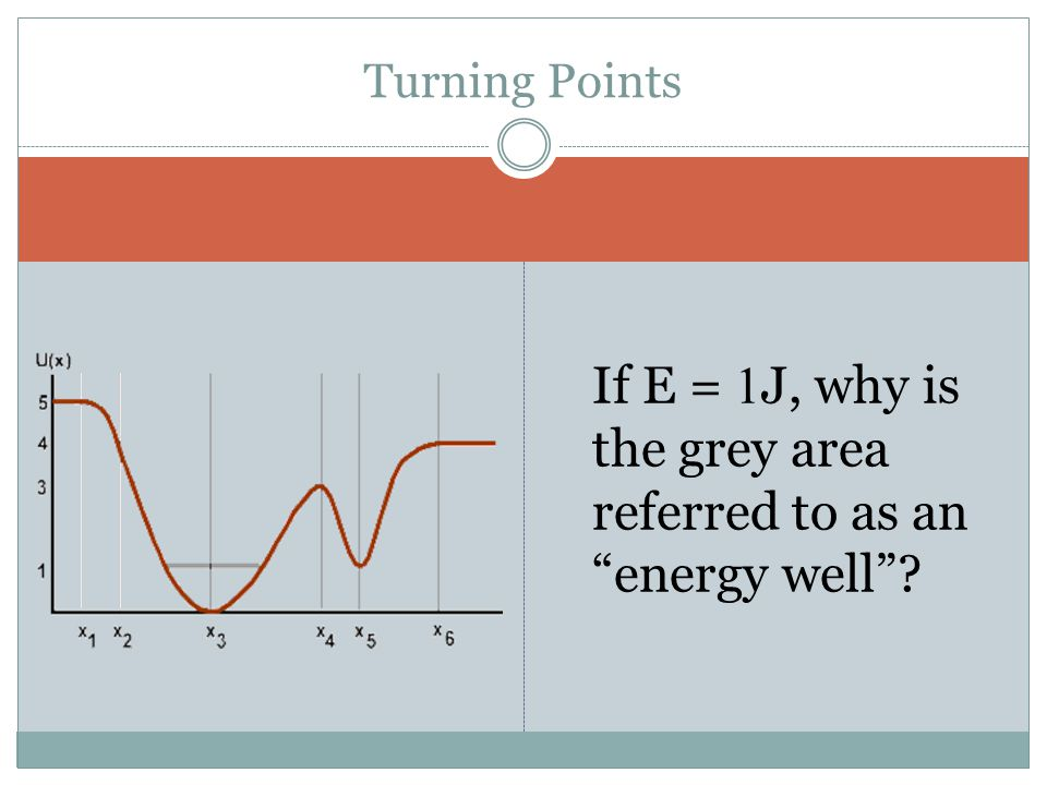 If E = 1J, why is the grey area referred to as an energy well