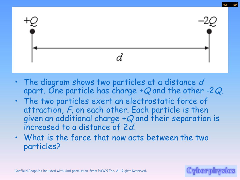 The diagram shows two particles at a distance d apart