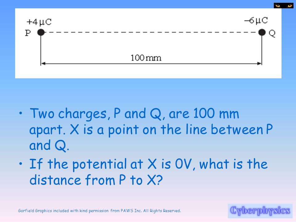 Two charges, P and Q, are 100 mm apart
