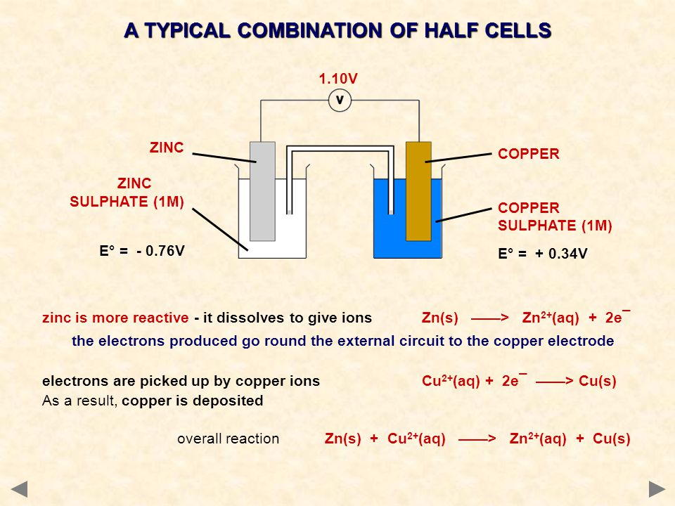 A TYPICAL COMBINATION OF HALF CELLS