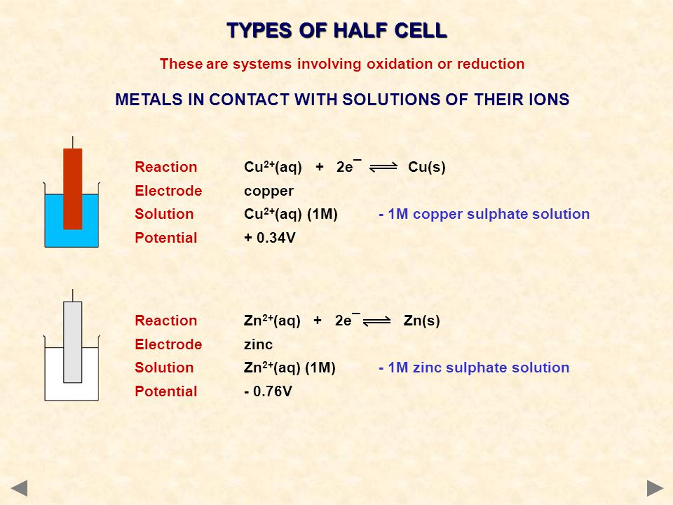 TYPES OF HALF CELL METALS IN CONTACT WITH SOLUTIONS OF THEIR IONS