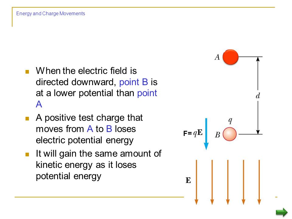 Energy and Charge Movements
