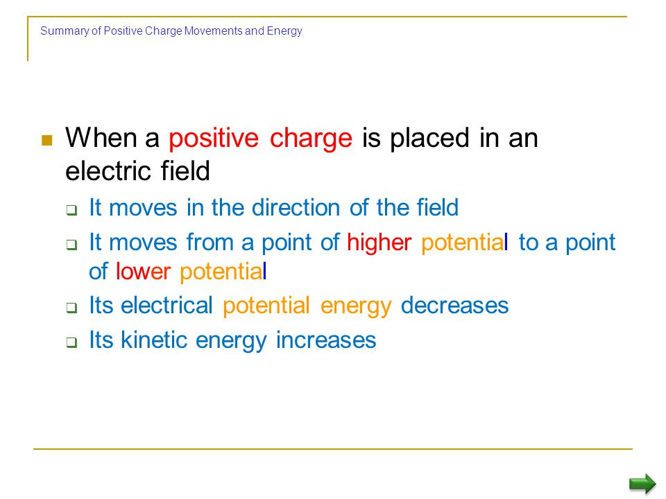 Summary of Positive Charge Movements and Energy