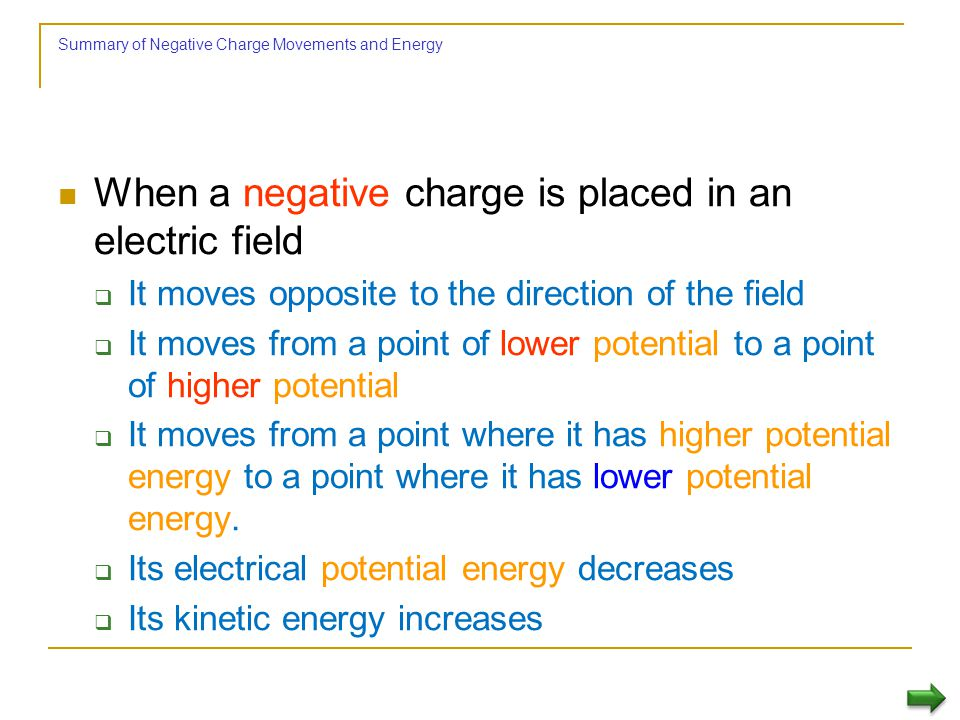 Summary of Negative Charge Movements and Energy