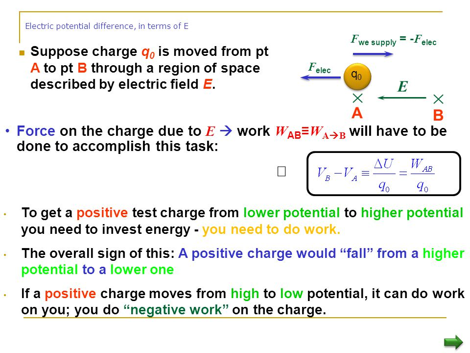 Electric potential difference, in terms of E