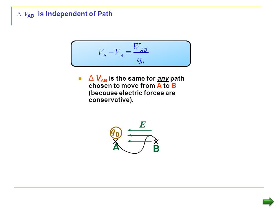 Δ VAB is Independent of Path