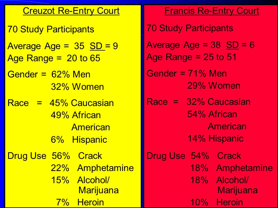Creuzot Re-Entry Court