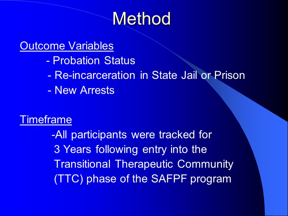 Method Outcome Variables - Probation Status