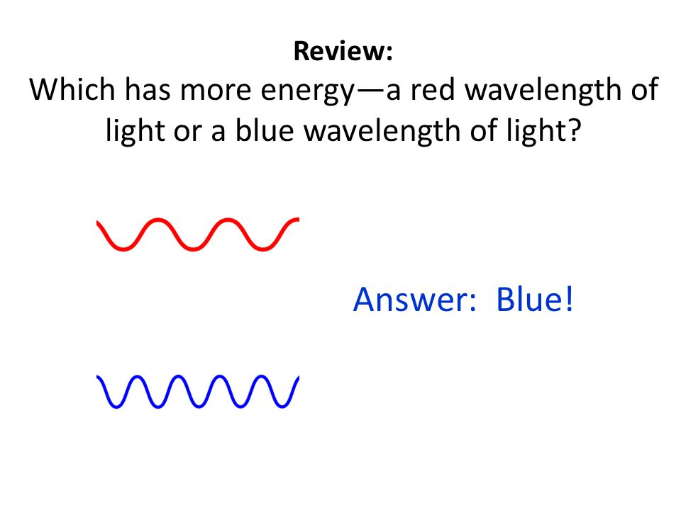 Review: Which has more energy—a red wavelength of light or a blue wavelength of light.