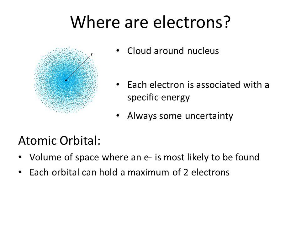 Where are electrons Atomic Orbital: Cloud around nucleus