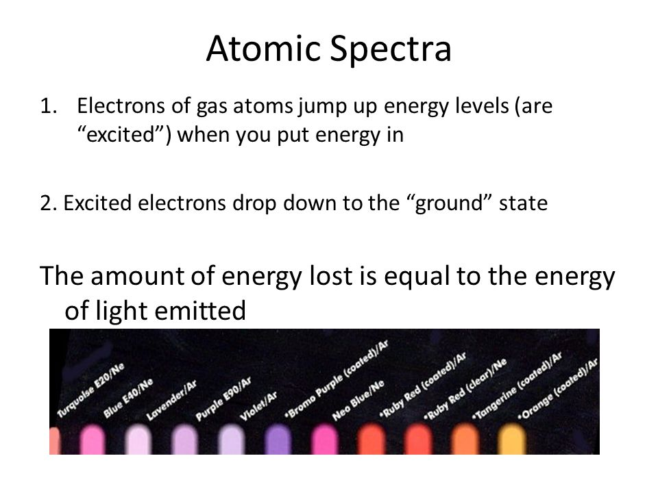 Atomic Spectra Electrons of gas atoms jump up energy levels (are excited ) when you put energy in.
