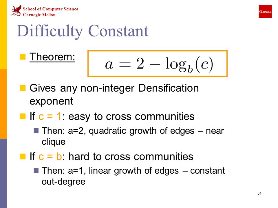 Difficulty Constant Theorem: