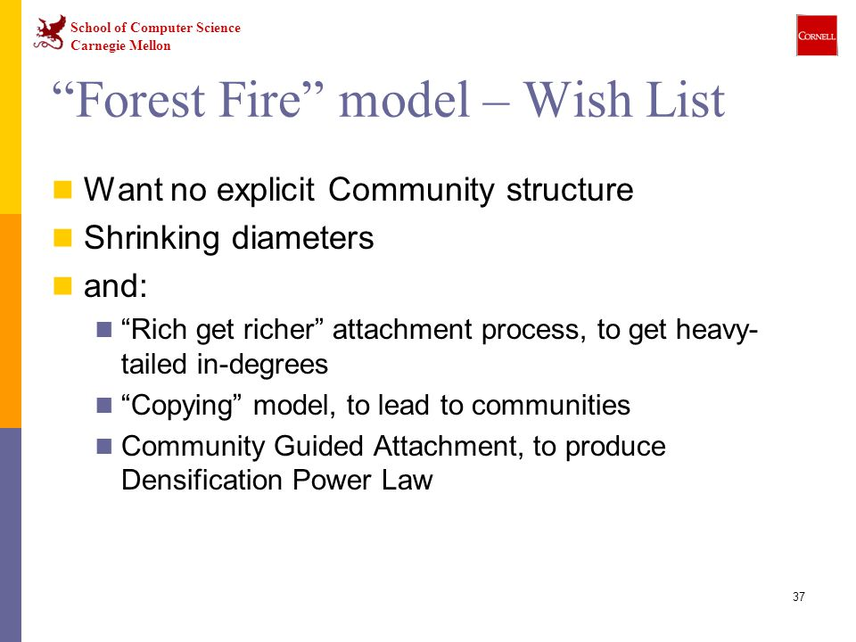 Forest Fire model – Wish List