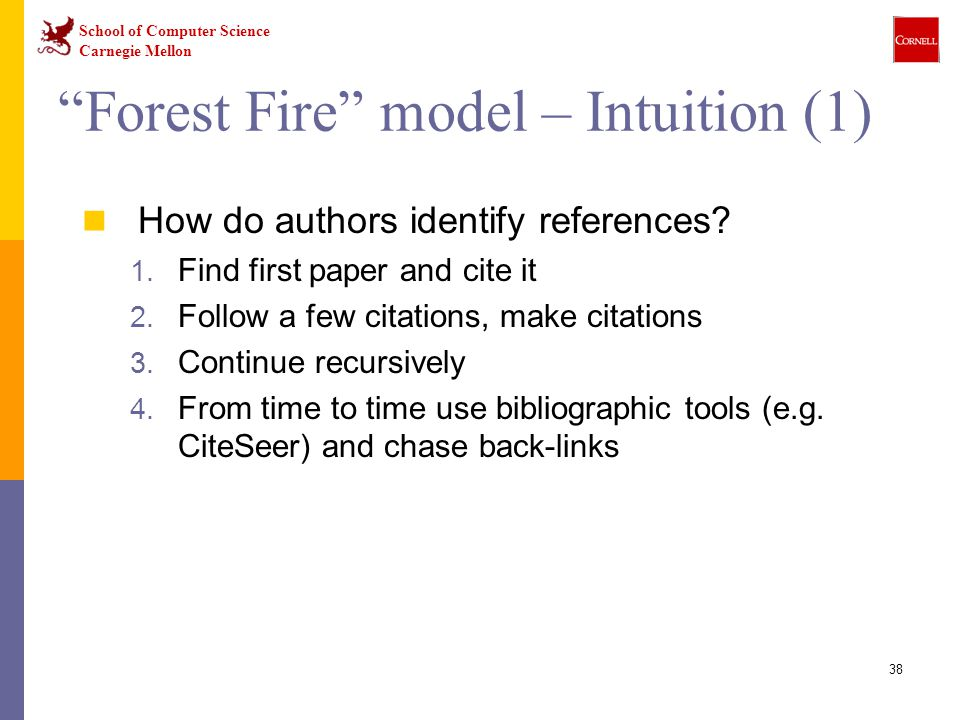 Forest Fire model – Intuition (1)