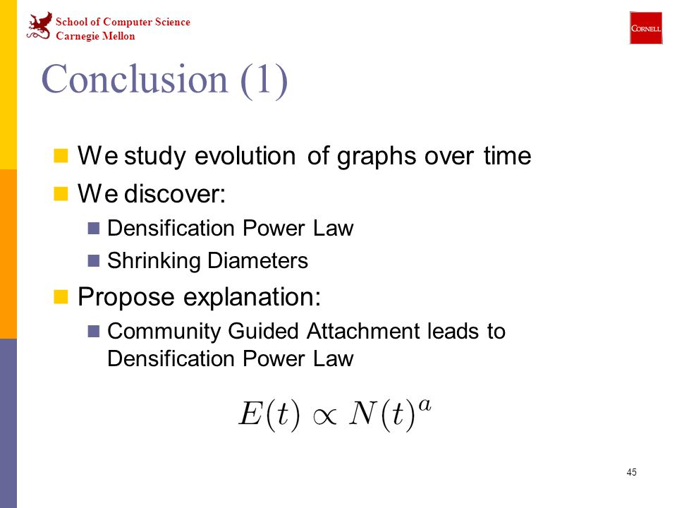 Conclusion (1) We study evolution of graphs over time We discover: