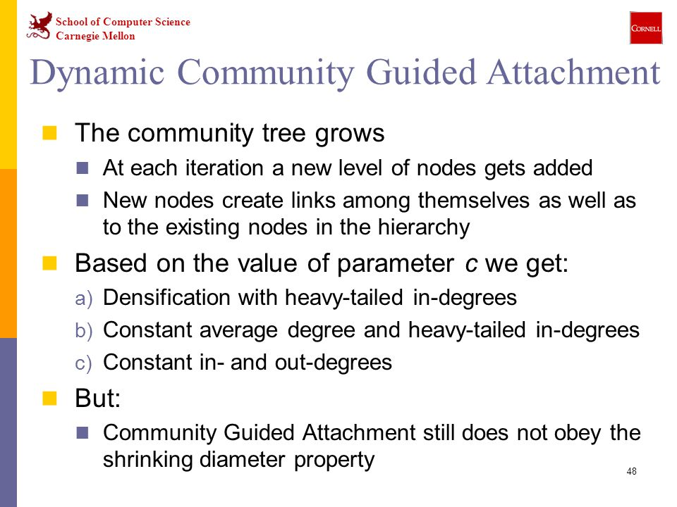 Dynamic Community Guided Attachment