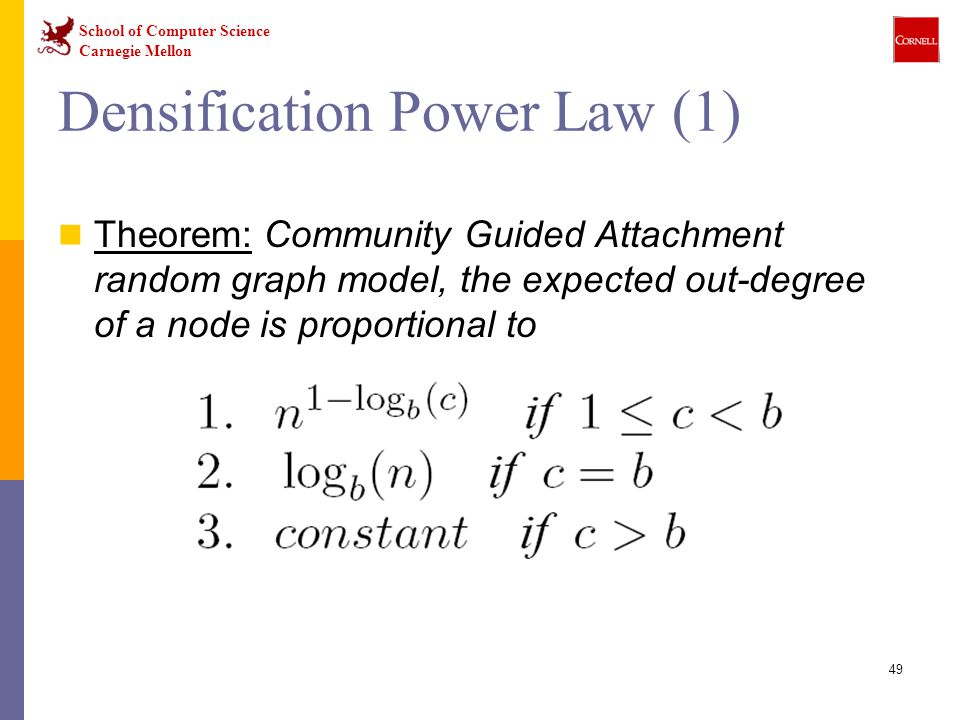 Densification Power Law (1)