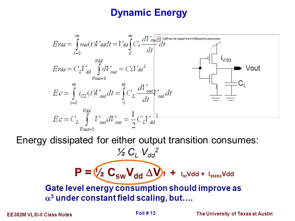 Energy dissipated for either output transition consumes: