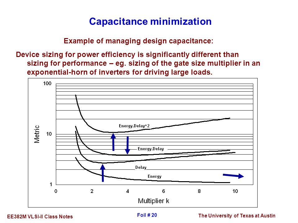 Capacitance minimization