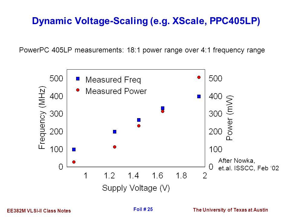 Dynamic Voltage-Scaling (e.g. XScale, PPC405LP)