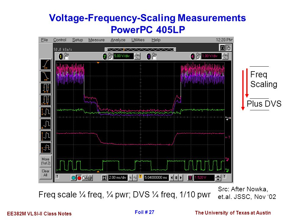 Voltage-Frequency-Scaling Measurements PowerPC 405LP