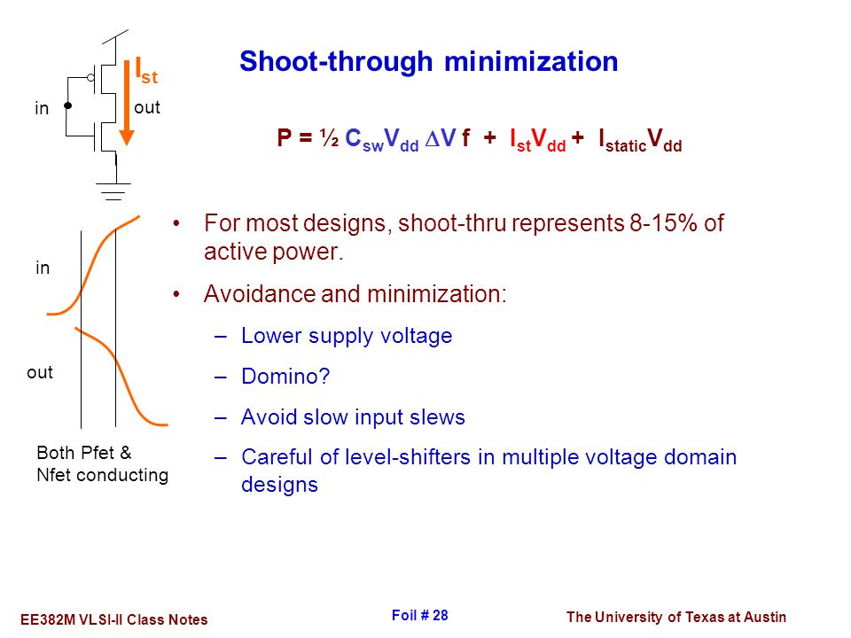 Shoot-through minimization