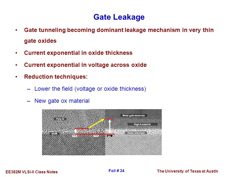 Gate Leakage Gate tunneling becoming dominant leakage mechanism in very thin gate oxides. Current exponential in oxide thickness.