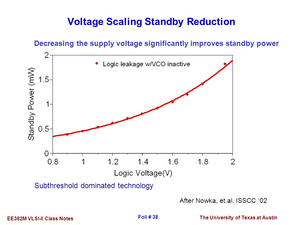 Voltage Scaling Standby Reduction