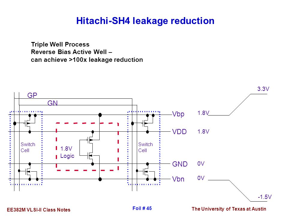 Hitachi-SH4 leakage reduction