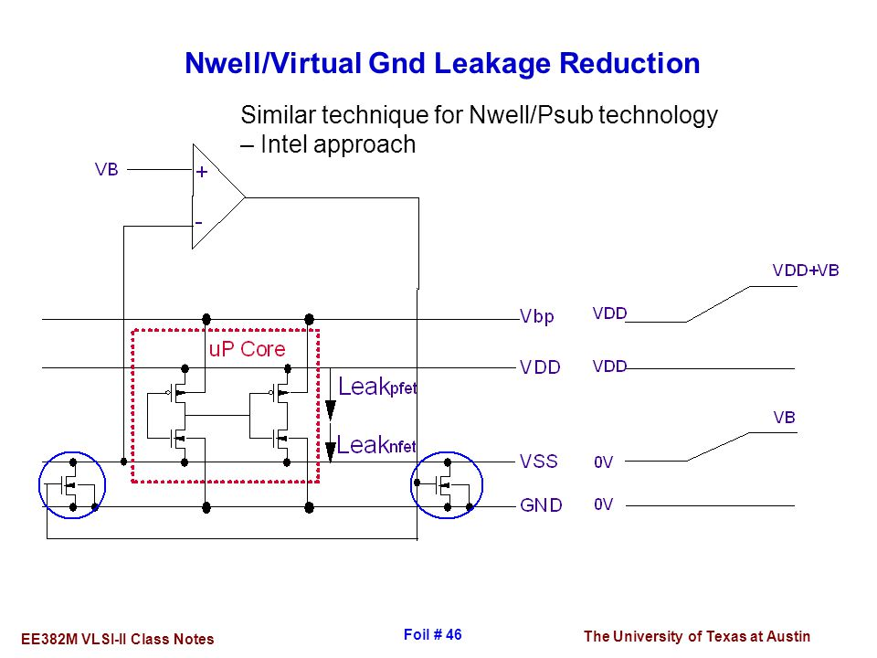 Nwell/Virtual Gnd Leakage Reduction