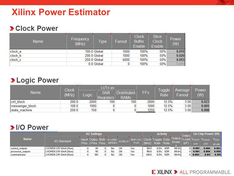 Xilinx Power Estimator