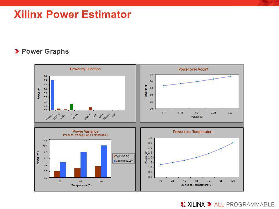 Xilinx Power Estimator
