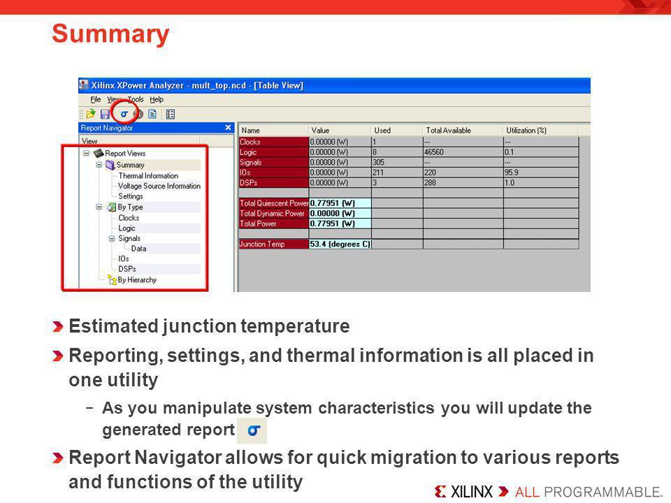 Summary Estimated junction temperature