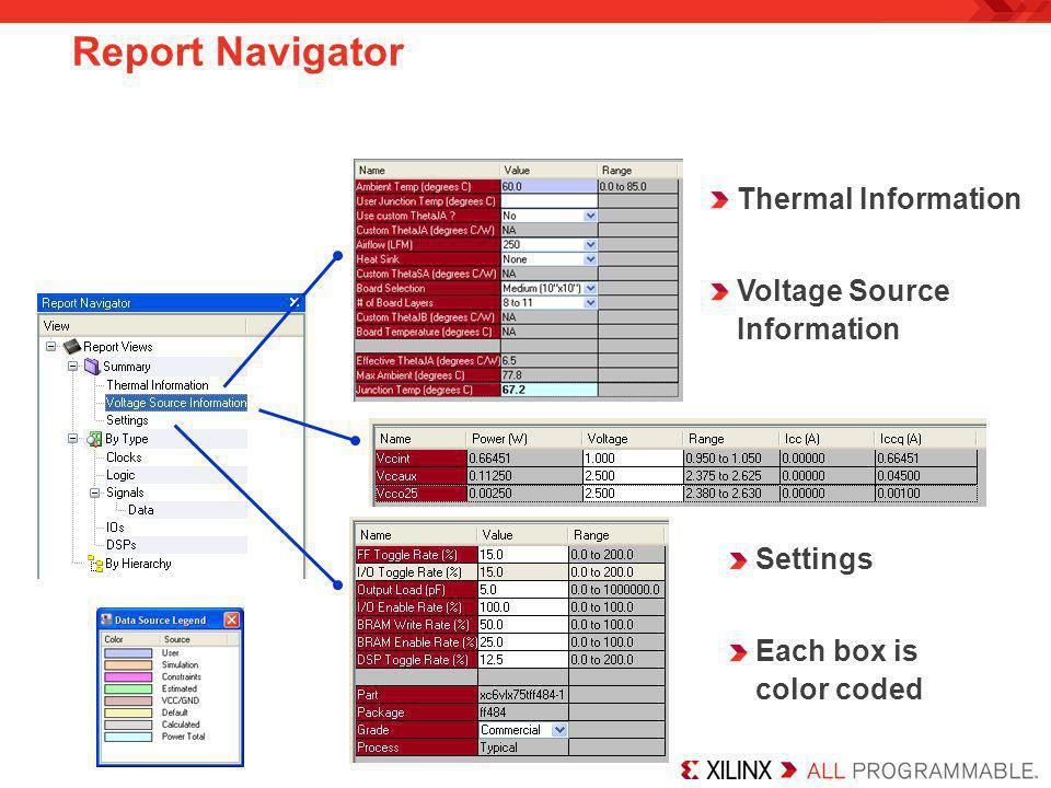Report Navigator Thermal Information Voltage Source Information