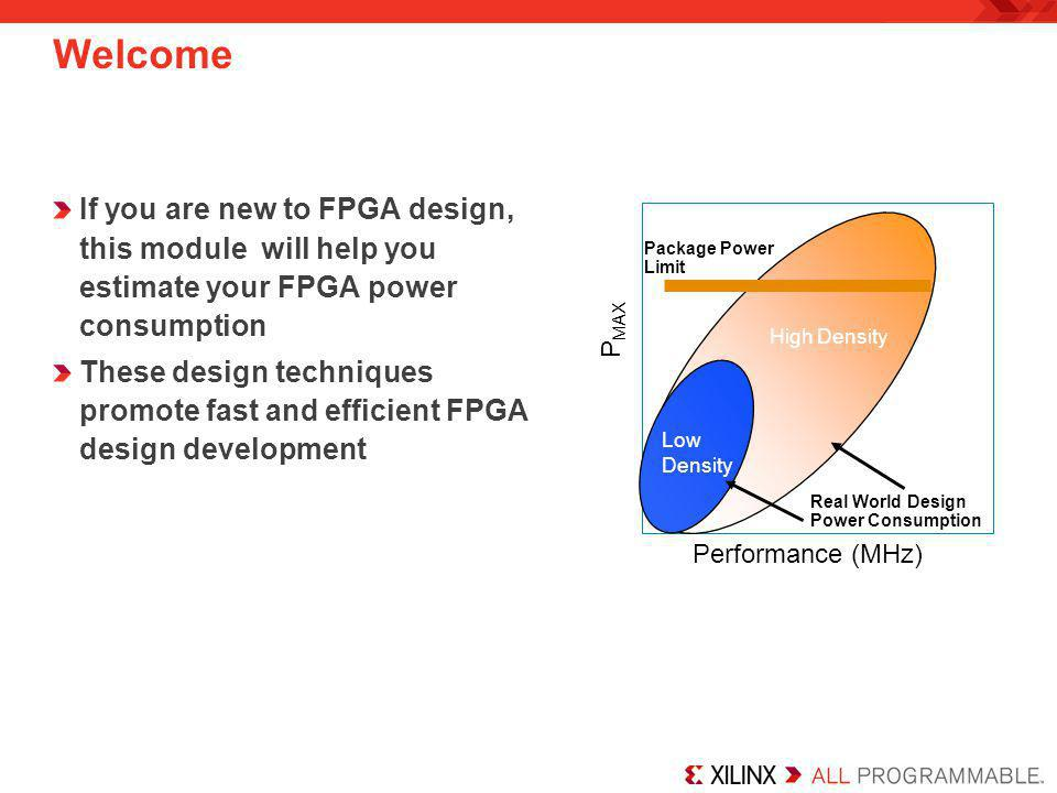 Welcome Performance (MHz) PMAX. Package Power. Limit. Real World Design. Power Consumption. High Density.