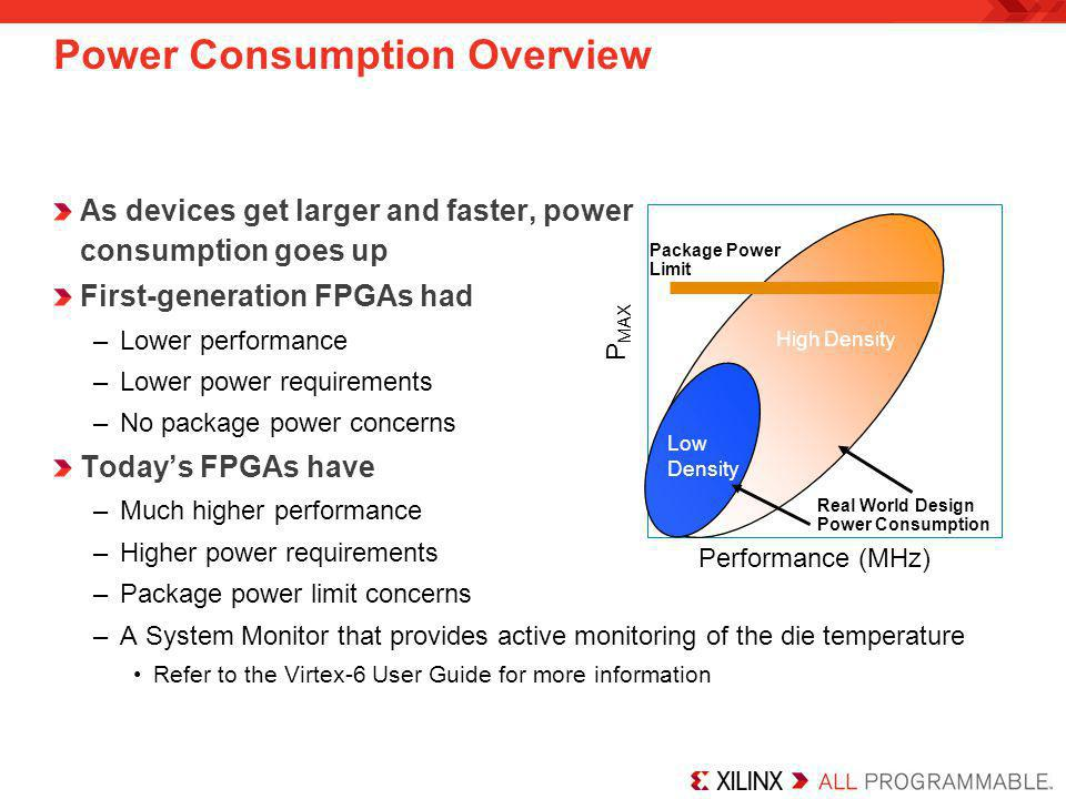 Power Consumption Overview