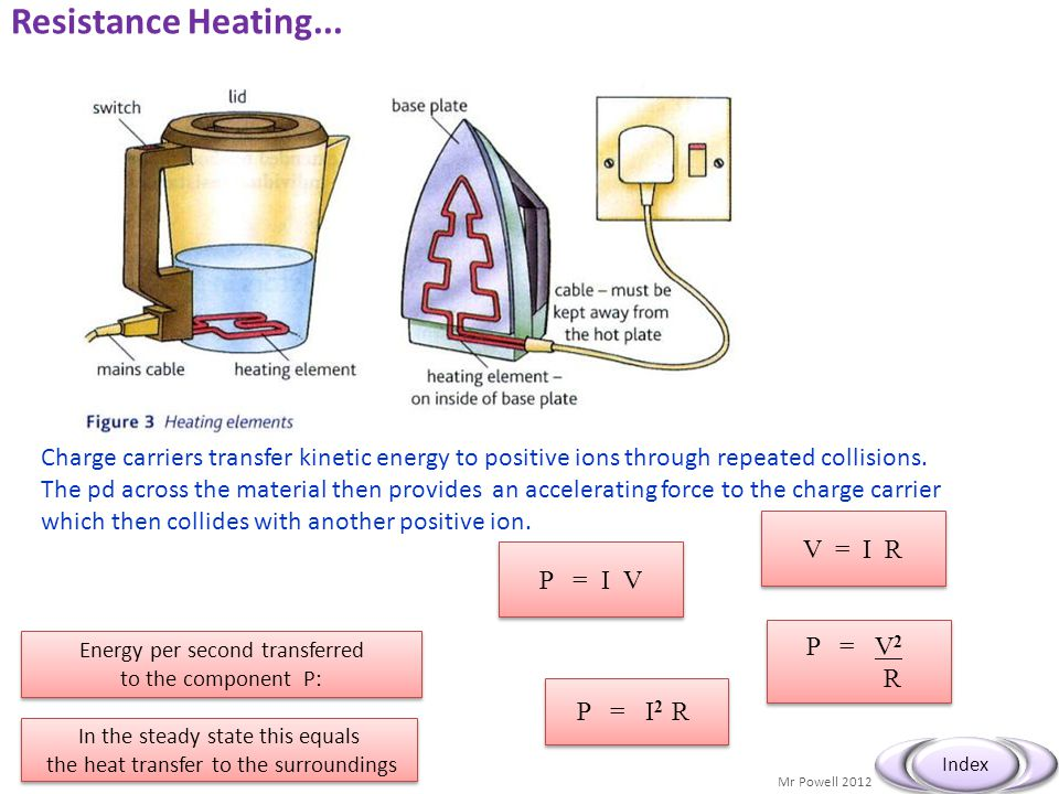 Resistance Heating... Charge carriers transfer kinetic energy to positive ions through repeated collisions.