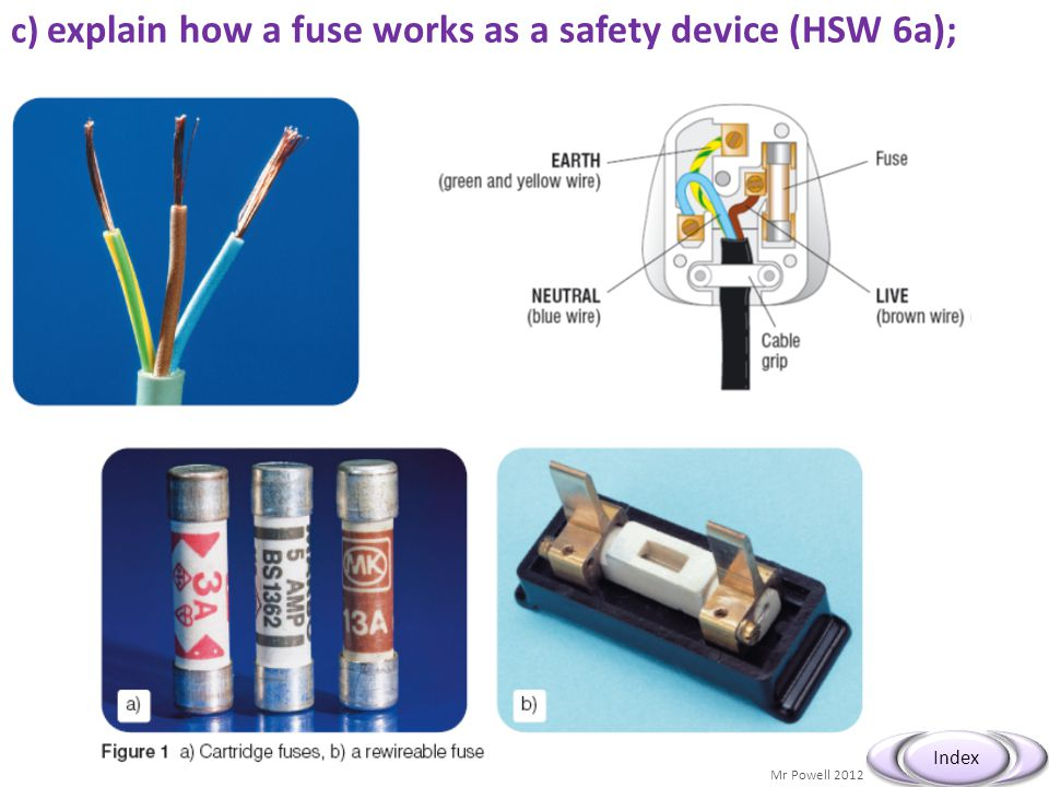 c) explain how a fuse works as a safety device (HSW 6a);