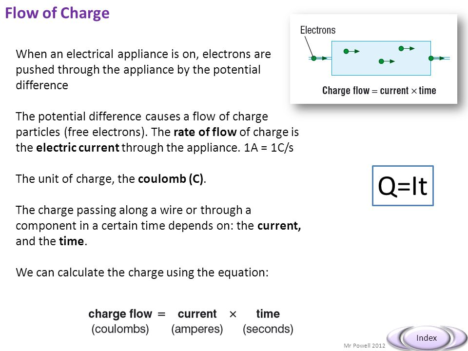 Flow of Charge When an electrical appliance is on, electrons are pushed through the appliance by the potential difference.