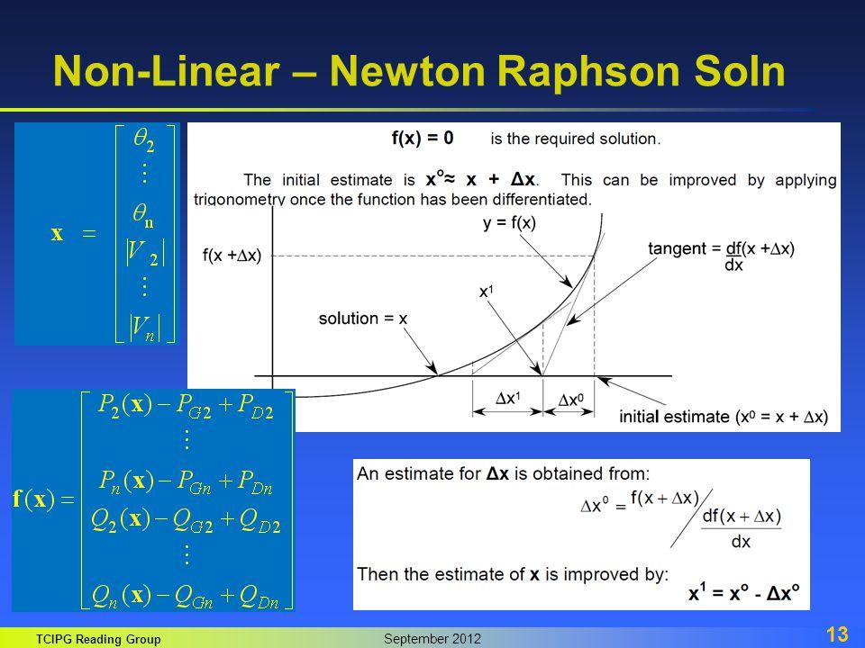 Non-Linear – Newton Raphson Soln