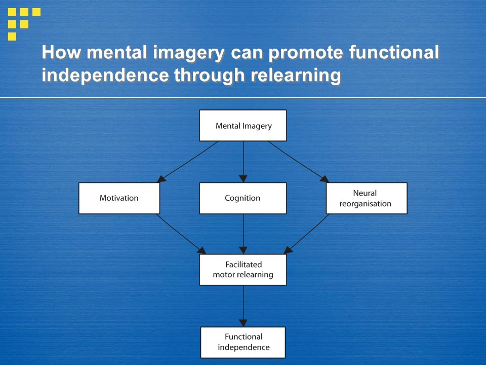How mental imagery can promote functional independence through relearning