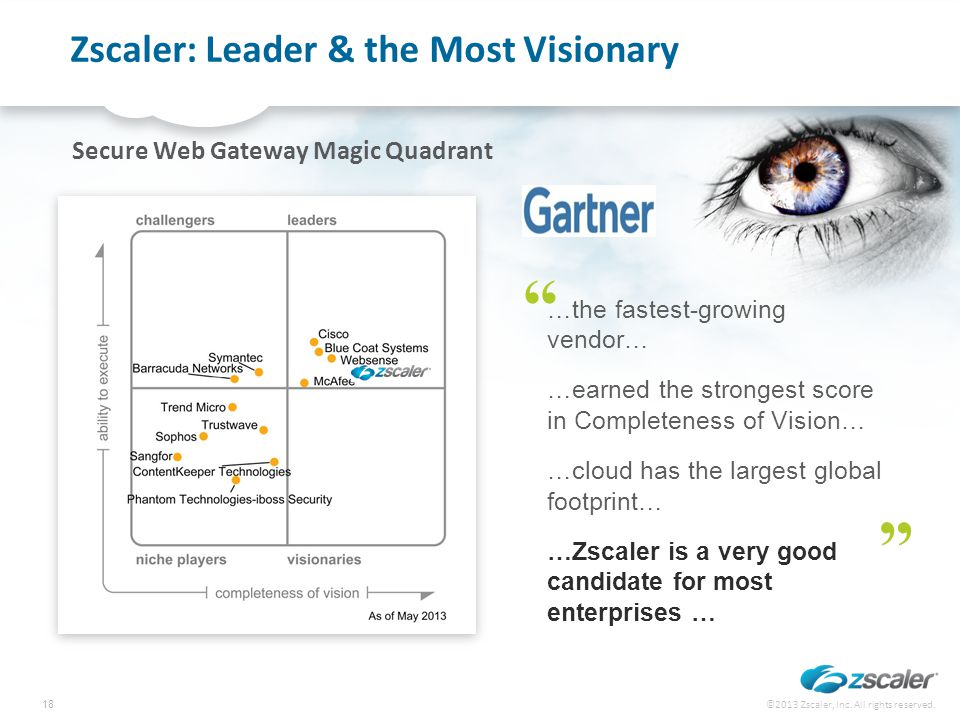 Zscaler: Leader & the Most Visionary
