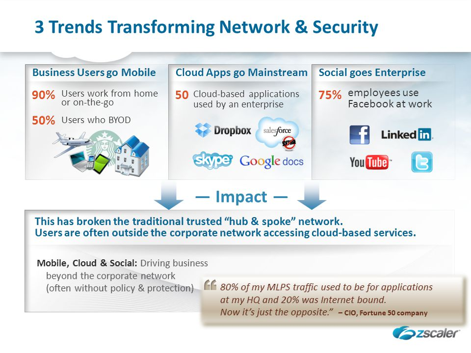 3 Trends Transforming Network & Security
