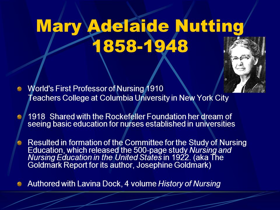 Mary Adelaide Nutting 1858-1948