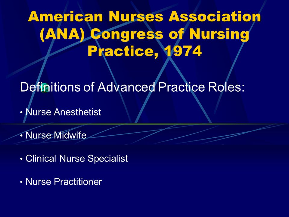 American Nurses Association (ANA) Congress of Nursing Practice, 1974