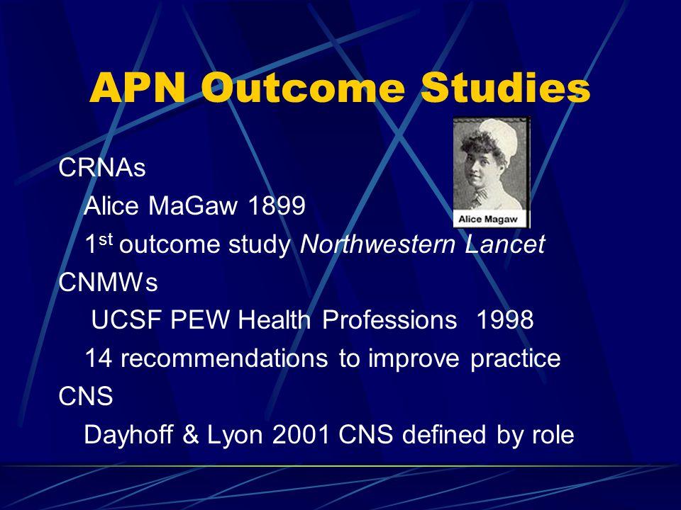 APN Outcome Studies CRNAs Alice MaGaw 1899
