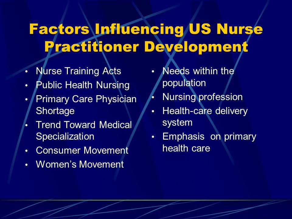 Factors Influencing US Nurse Practitioner Development