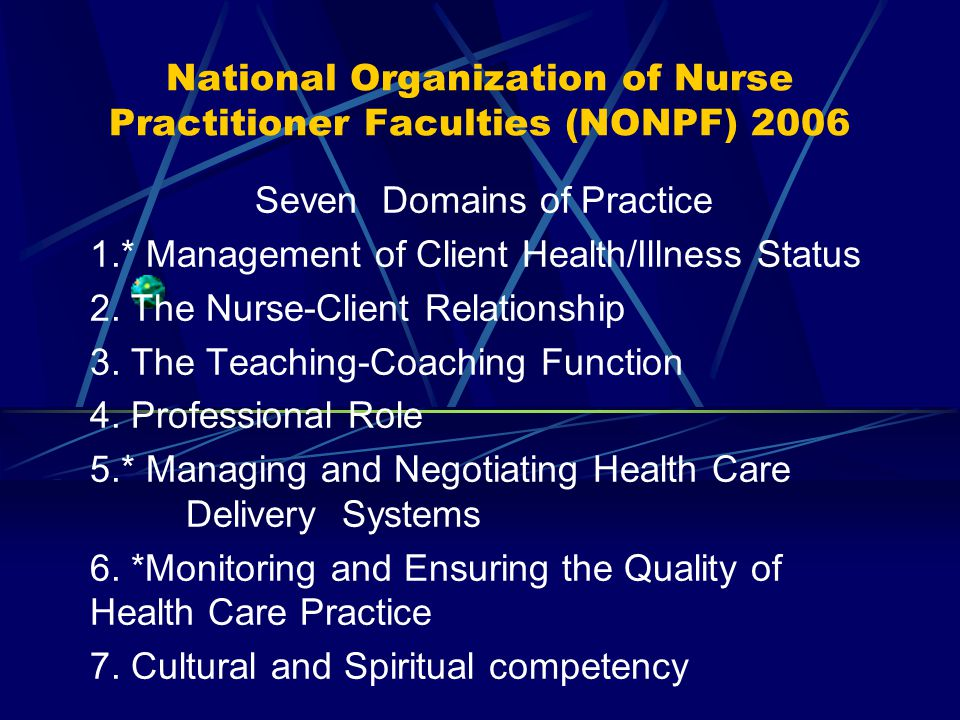 National Organization of Nurse Practitioner Faculties (NONPF) 2006