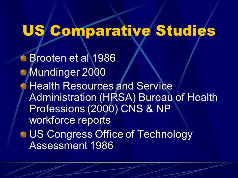 US Comparative Studies