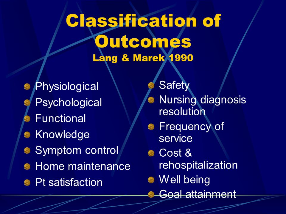 Classification of Outcomes Lang & Marek 1990